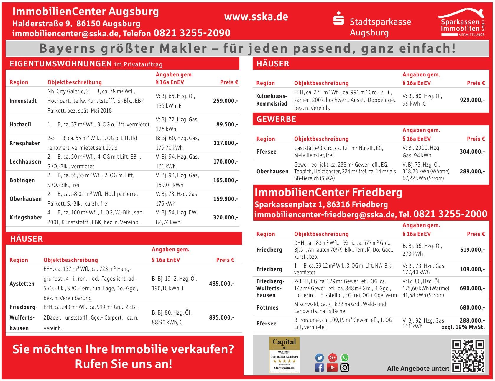 Immobilien Center Augsburg